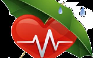 Страхование здоровья ПриватБанк