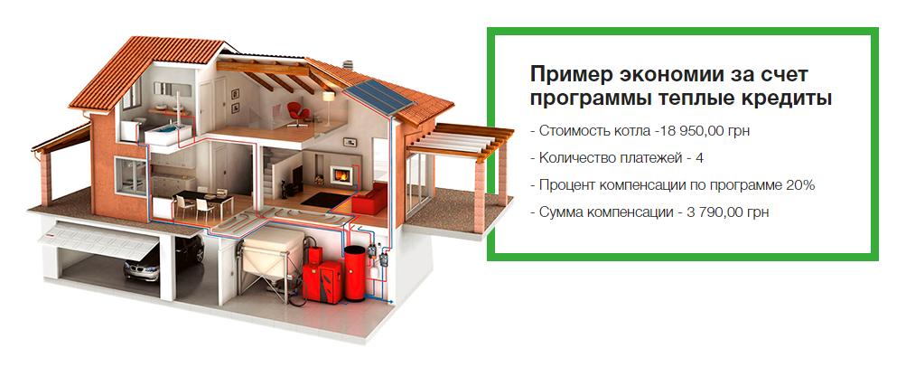 teplye-kredity-privatbanka2