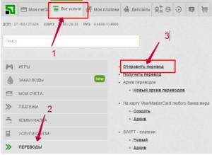 Переводы в Россию через MoneyGram и Western Union